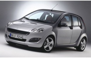 Smart Forfour W454