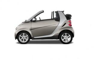Protecteur de coffre de voiture réversible Smart Fortwo A451 Cabrio (2007 - 2014)