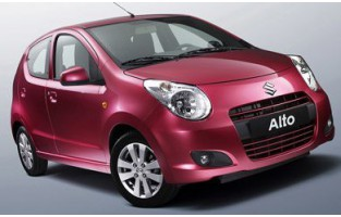Suzuki Alto 2009-actualité